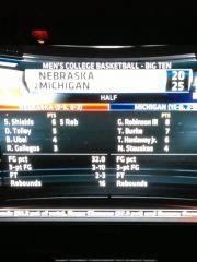 Michigan Score