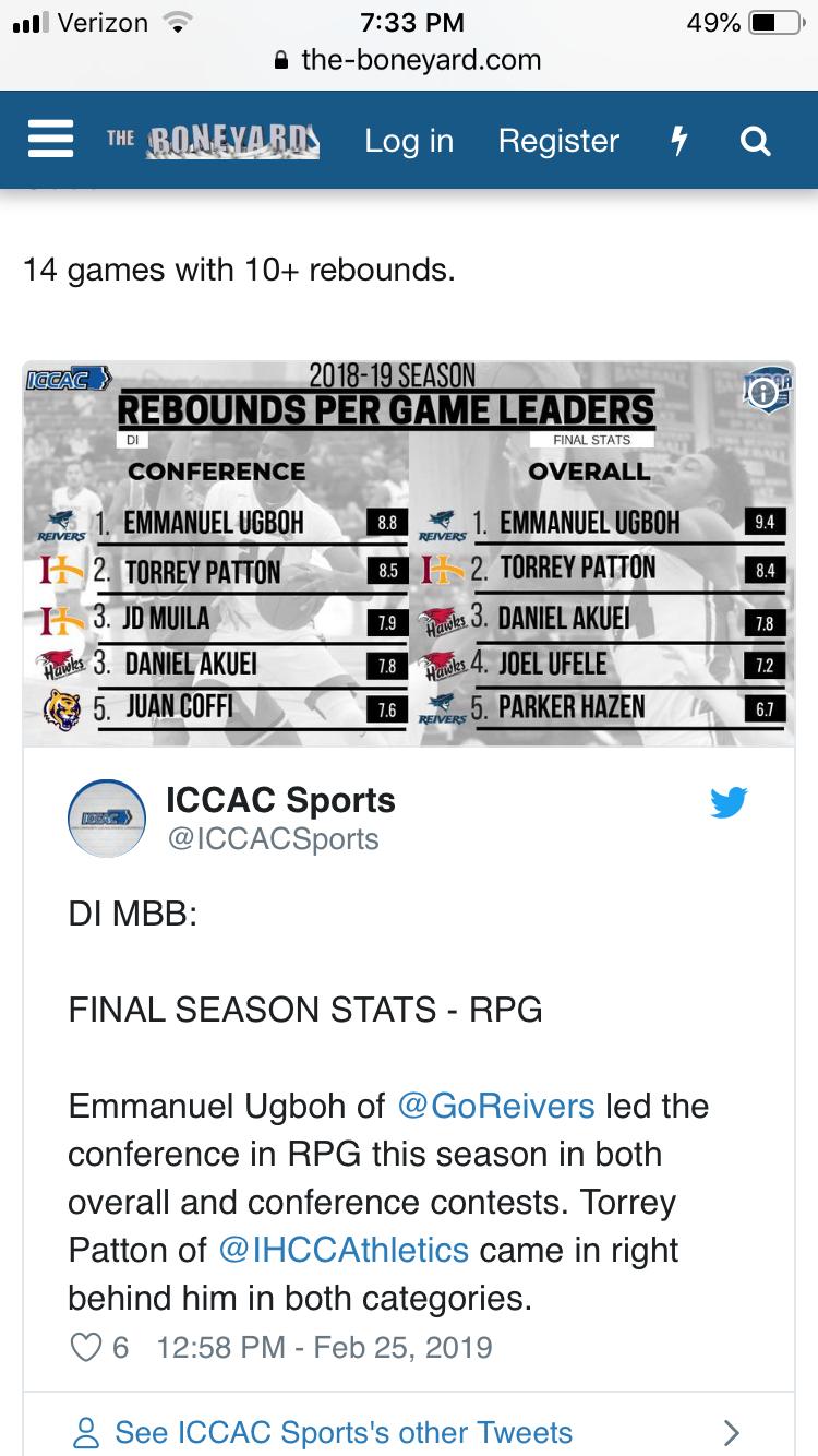 2019 Emmanuel Ugboh C -> Tulsa - Husker Hoops Recruiting